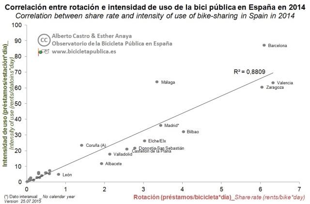 9.Correlación rotación-intensidad_4.1